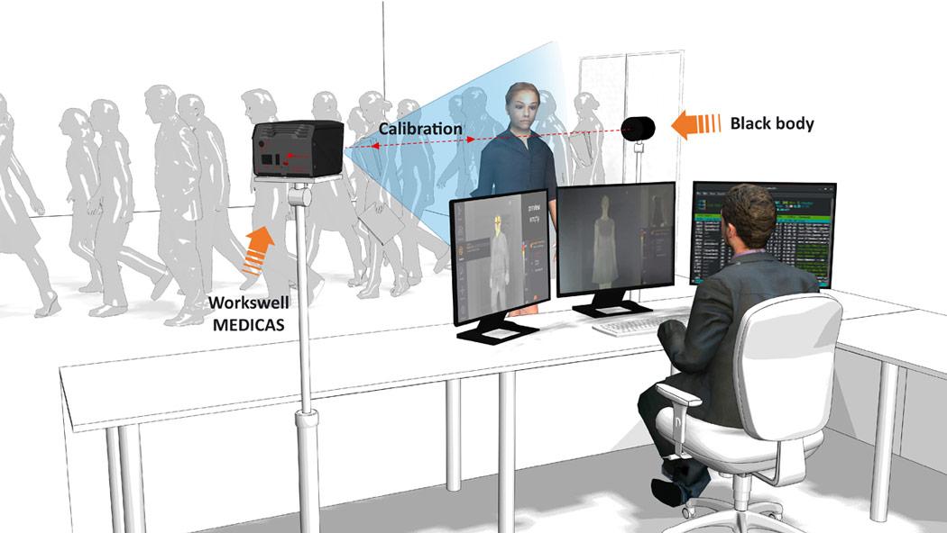 Medicas Kamere